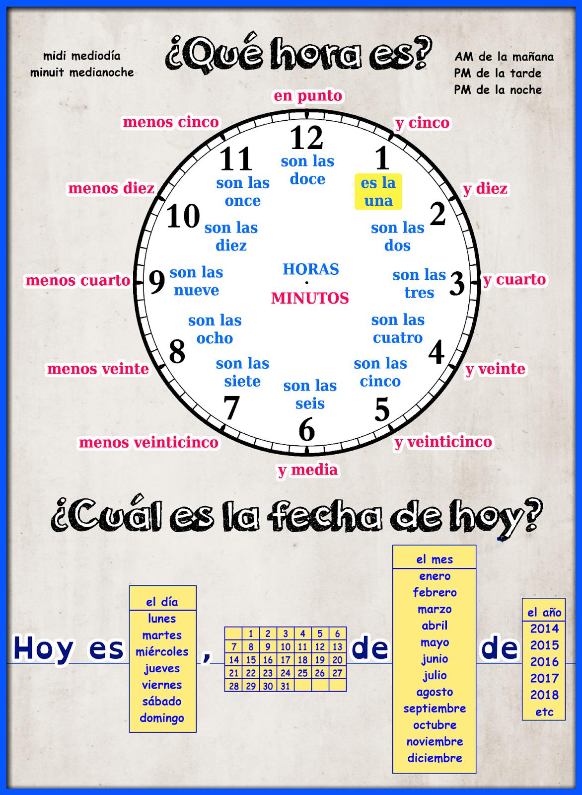 Spanish Ks3 Mfl Resources Gcse A Level Ideas And