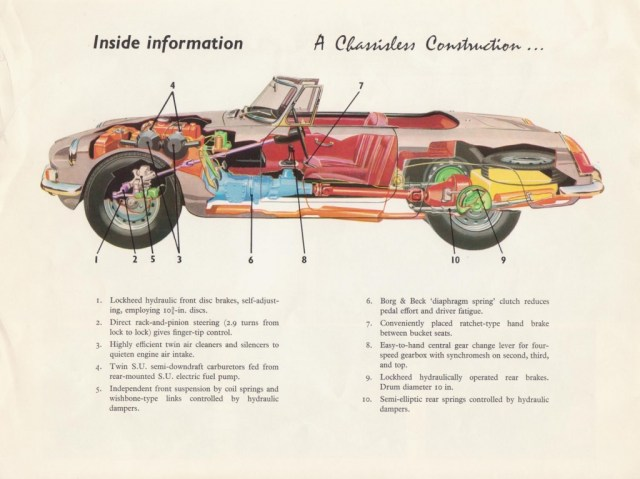 1967 MG MGB Roadster brochure cutaway illustration