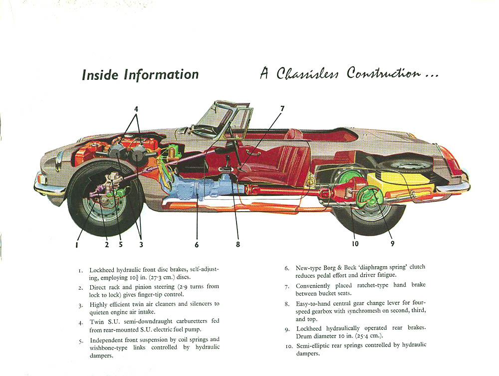 MG MGB Roadster 1962 brochure