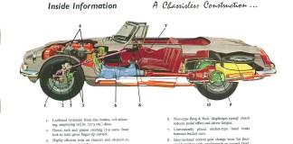 MG MGB Roadster 1962 brochure - inside information