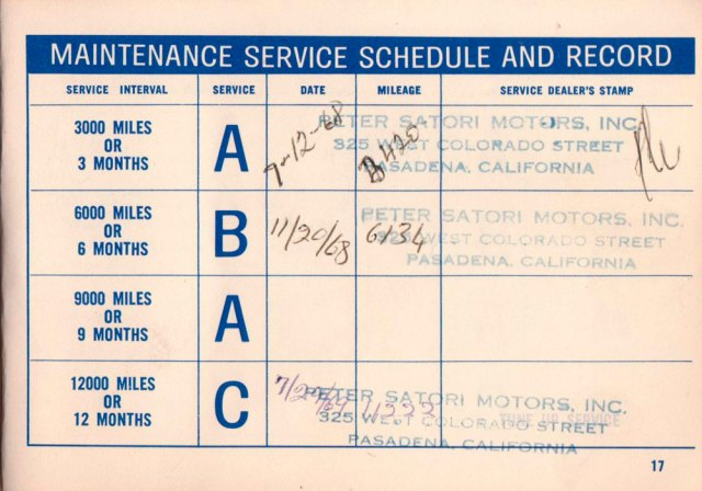 BMC Maintenance Service Schedule and Record