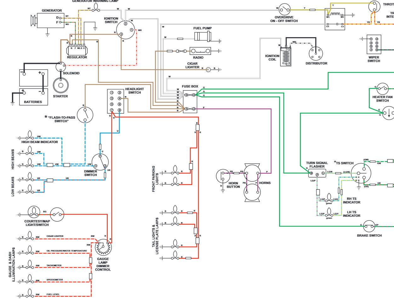 Mg midget wiring schematic  Excellent porn