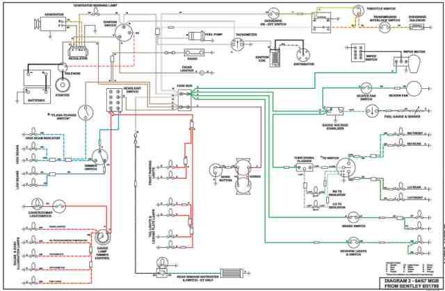 1967 MGB wiring diagram | 1967 MGB GT1967 MGB GT
