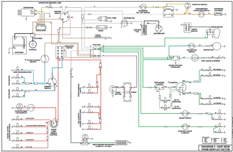 945ddb Wiring Diagram 1979 Mg Midget Wiring Resources