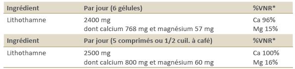 MGD Nature - VNR Lithothamne