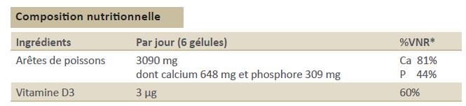 MGD_Calcium phosphore vitamine D_PJR