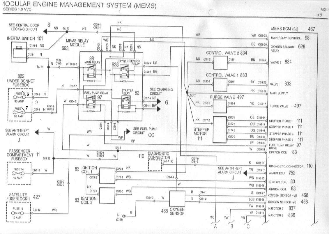 Rover 25 Wiring Diagram Nilzanet – Mg Td Wiring Diagram