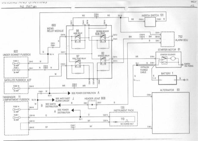 mgf tf wiring diagram wiring diagram mg tf wiring diagram by mossmotors photobucket