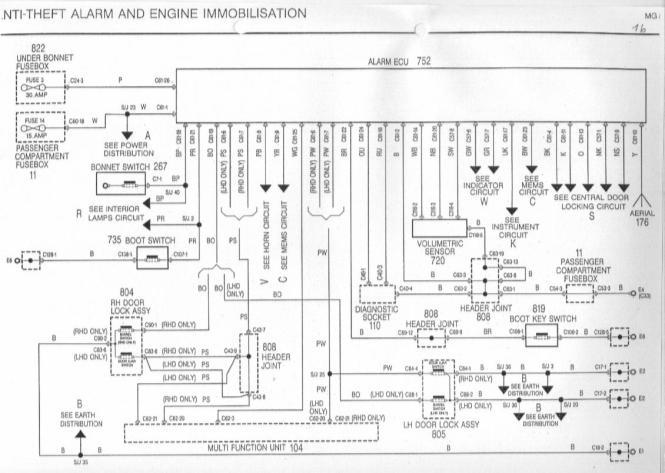 mg tf wiring diagram wiring diagram mg tf wiring diagram