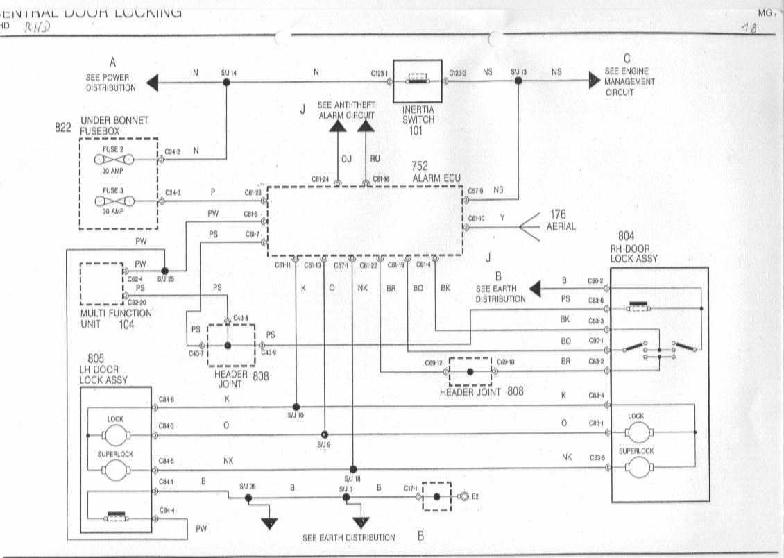 wiring diagram for car central locking wiring central locking wiring diagram central auto wiring diagram schematic on wiring diagram for car central locking