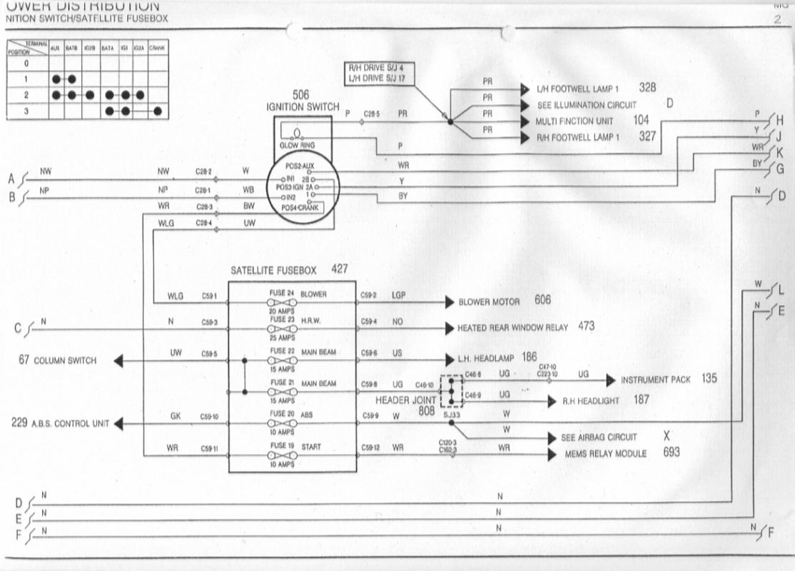 sb2?resized665%2C478 renault clio ii wiring diagrams efcaviation com renault clio wiring harness at panicattacktreatment.co