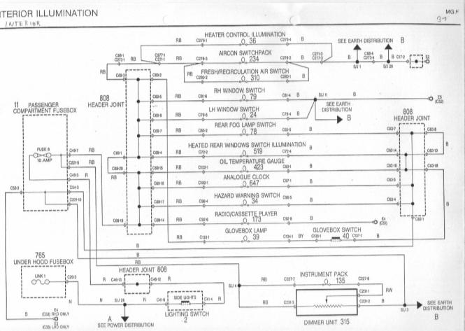 mgf tf wiring diagram wiring diagram mg tf wiring diagram and hernes