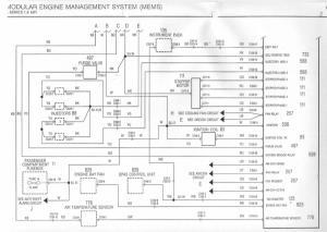 [WRG1757] Rover 75 Abs Wiring Diagram
