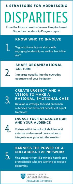 5 strategies for addressing disparities.png