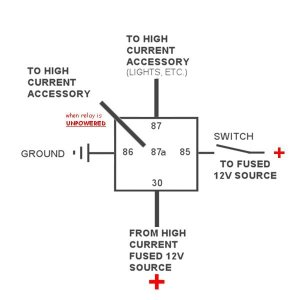 5 Pin Automotive Relay — 12v 40a Relay Switch | MGI SpeedWare