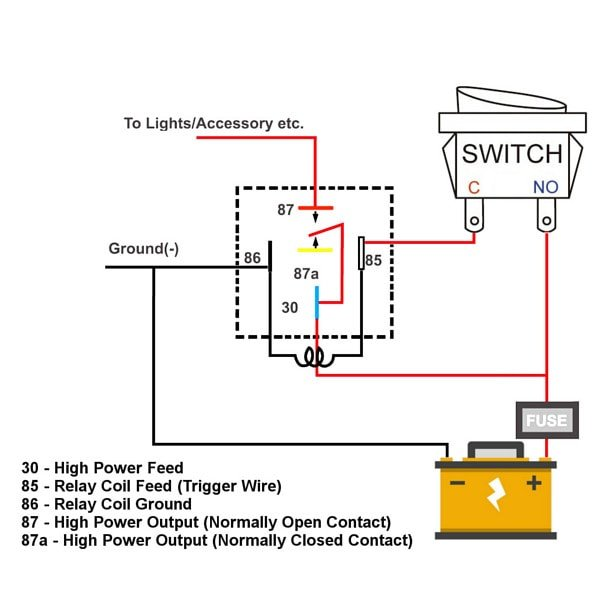 diagram latch relay wiring diagram full version hd quality