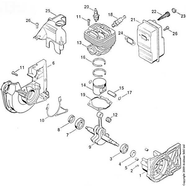Diagram Stihl 029 Parts List Diagram Diagram Schematic Circuit Iwcc