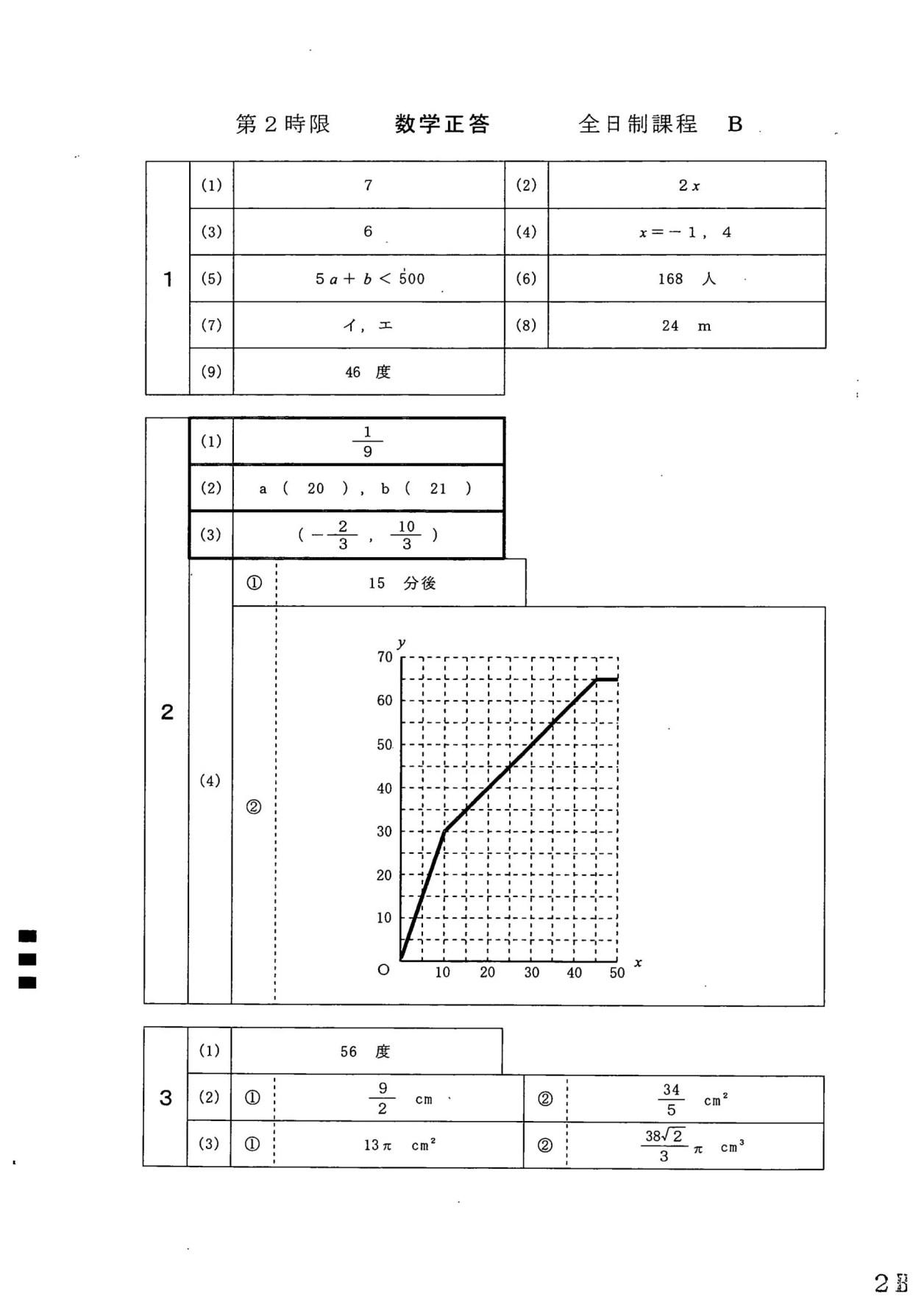 2020愛知県公立高校B数学_模範解答例