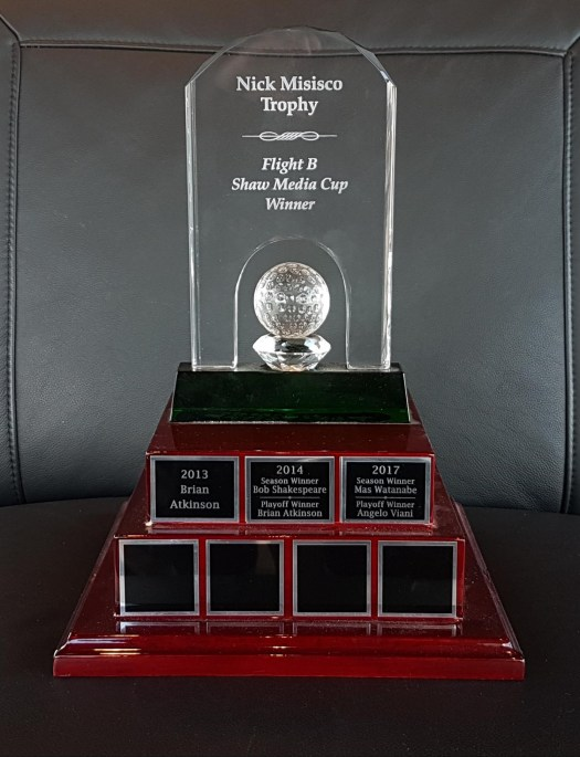 Shaw Media Cup