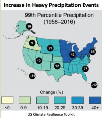 Increase in heavy precipitation events