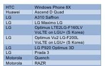 GSA HD Phones List Snippet