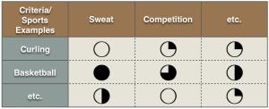 Basic Decision Matrix
