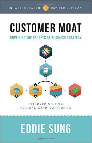 """""""Customer Moat: Unveiling the Secrets of Business Strategy"""""""