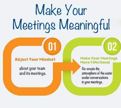 Make Your Meetings Meaningful – Follow These Four Tips