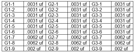 CUSTCAP-03 DATA