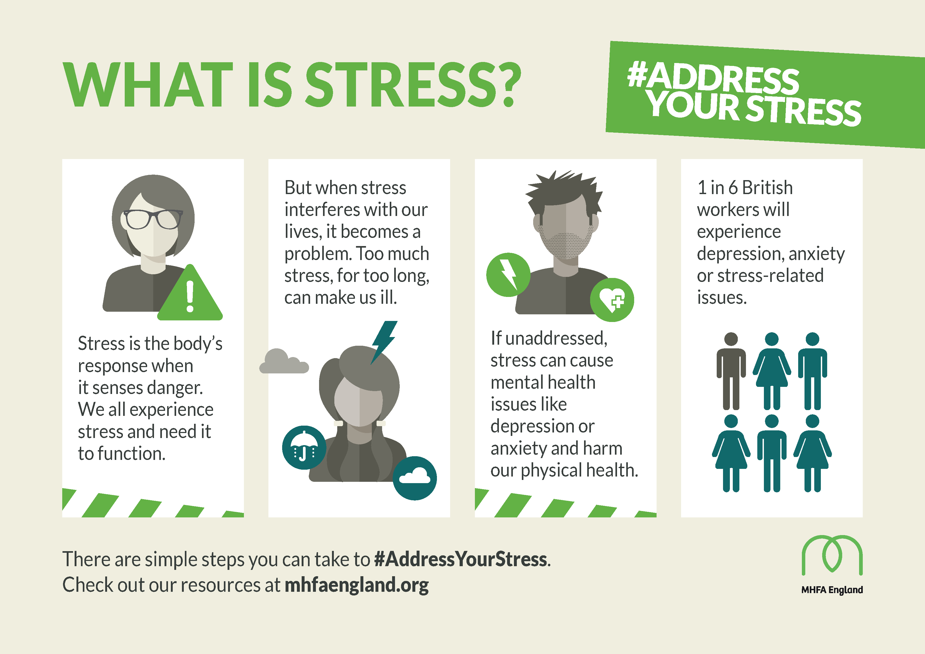 Address Your Stress For Mental Health Awareness Week Mhfa England