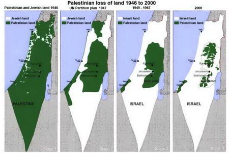آب رفتن فلسطین در طول زمان