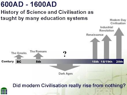 آیا به راستی تمدن مدرن از هیچ به وجود آمده است؟