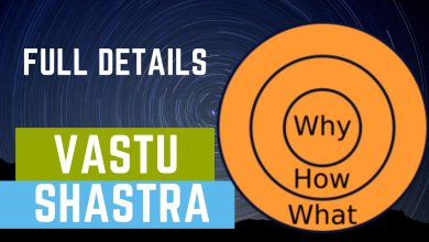 Photo of vastu shastra