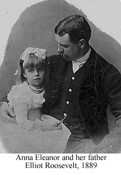 Eleanor Roosevelt & father Elliot in 1889