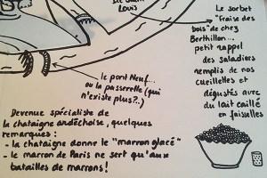 Valise projet définitif, pop-up Paris-Ardèche, Berthillon et saladier