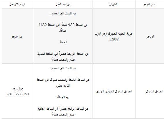 اوقات دوام سيتي ماكس في السعودية 1441 2020 موقع محتويات