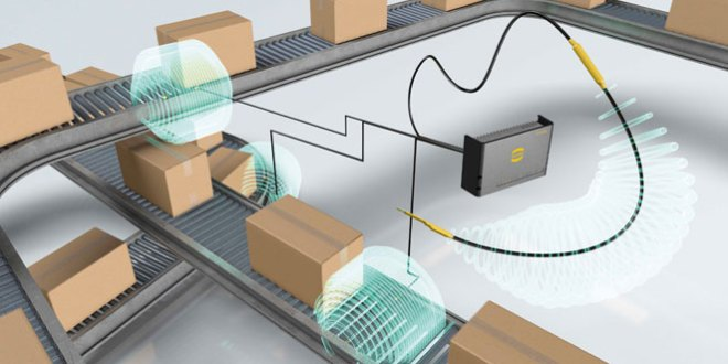 HARTING exhibits RFID range for warehousing and logistics at IMHX 2016
