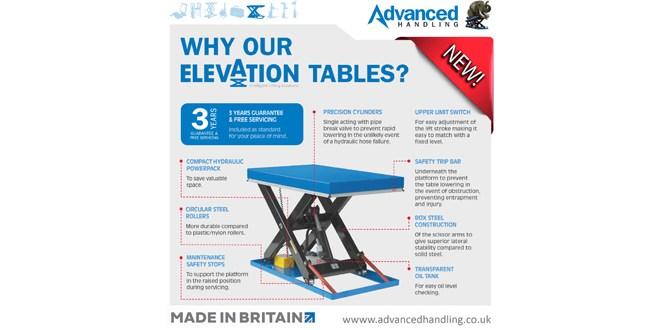 Advanced Handling Elevation new range of static scissor lift tables