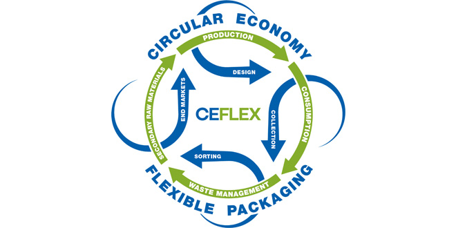 CEFLEX Surge in collaboration boosts support for circular economy solutions for flexible pa