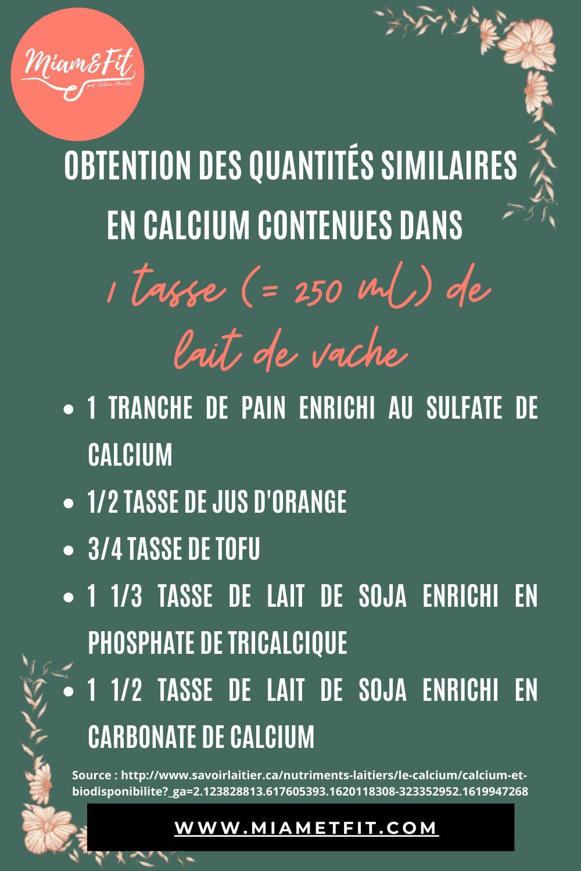 Miam&Fit_intolérance-au-lactose-les-alternatives-au-lait-4