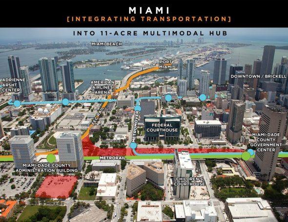 Miami Transit