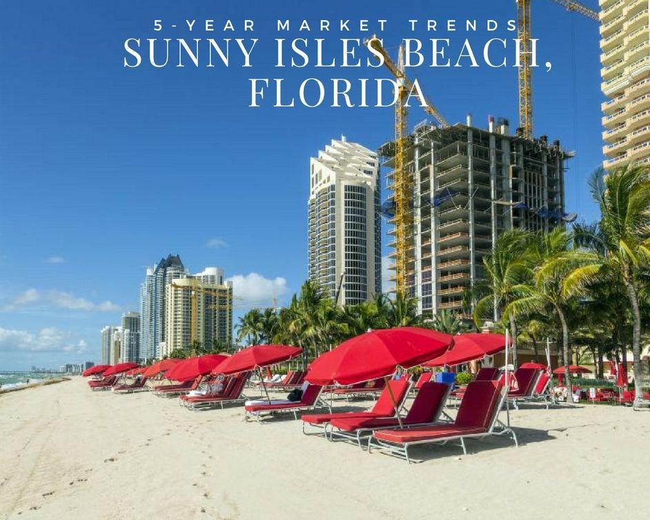 Sunny Isles Beach 5 Year Market Trends