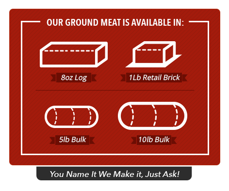 Ground Meats | Miami Beef
