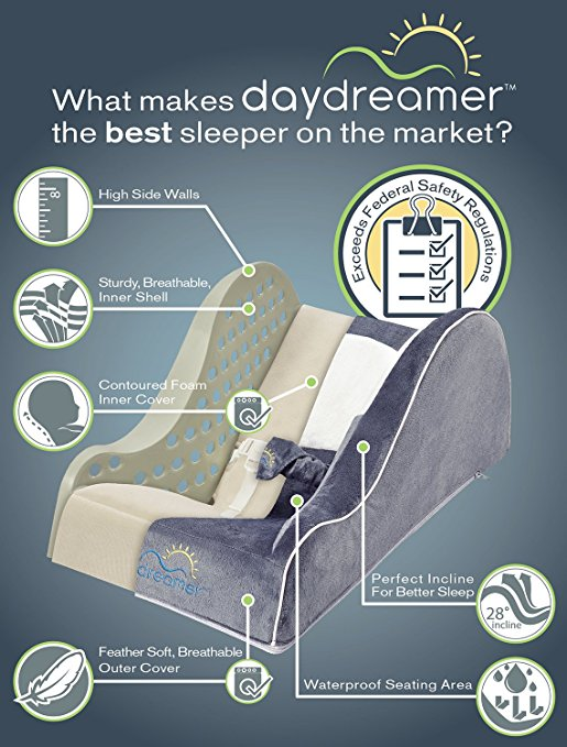 hiccapop Day Dreamer Sleeper Baby Lounger Seat for Infants – Travel Bed – Bassinet Alternative, Charcoal Gray2