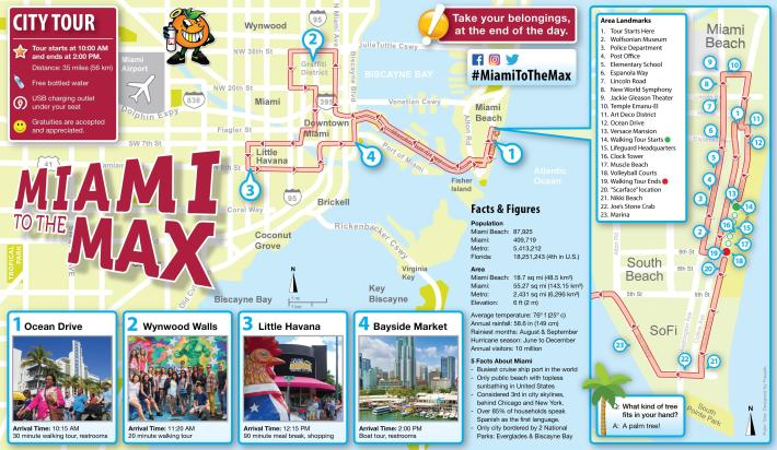 miami to the max! (map)