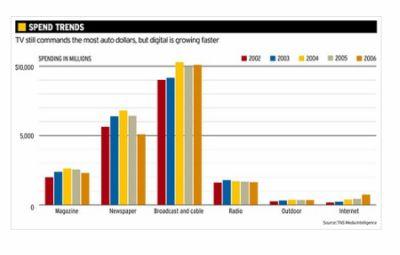 auto-ads-online.jpg
