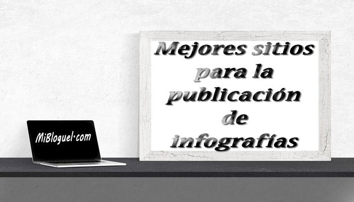 Publicación de Infografías