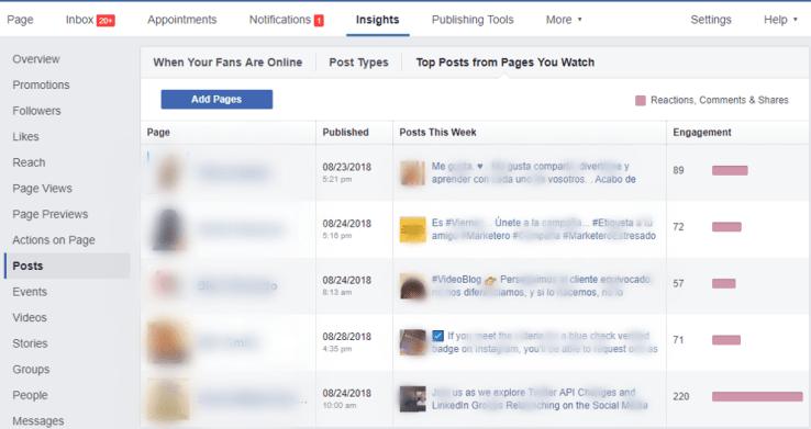Top posts facebook