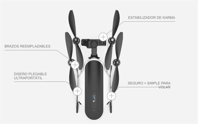 gopro karma dron especificaciones