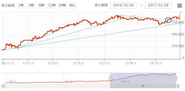 MB-TradingSystem_forword_line